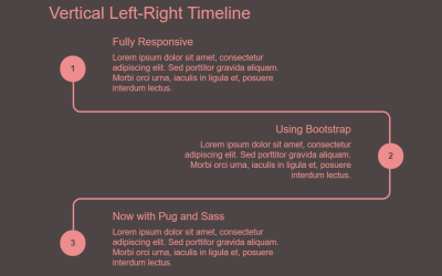 CSS Vertical Left And Right Timeline