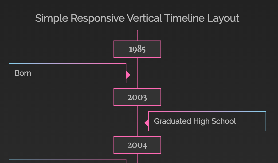 Simple Responsive Vertical Timeline CSS Layout