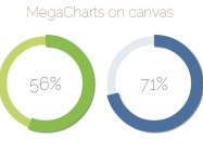 Lightweight JavaScript Library For Html5 Canvas Charts