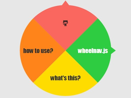 Animated SVG Based Wheel Menu – wheelnav.js