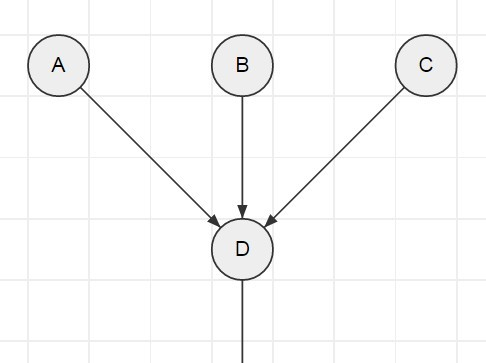Creating simple diagrams with nodes and links using svg and d3js creating simple diagrams with nodes and links using svg and d3js simplediagram ccuart Choice Image