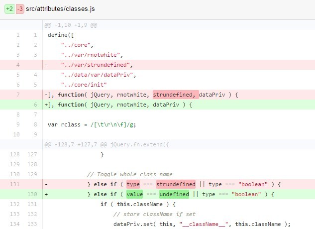 GitHub-like HTML Diff Tool - diff2html js | CSS Script