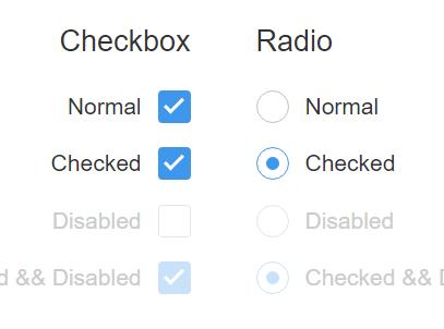 Css style checkbox input