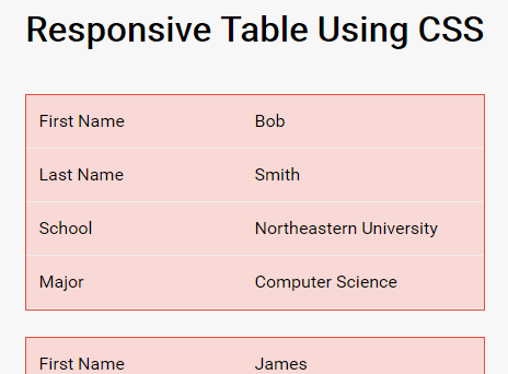 Pure CSS Mobile-friendly Responsive Table