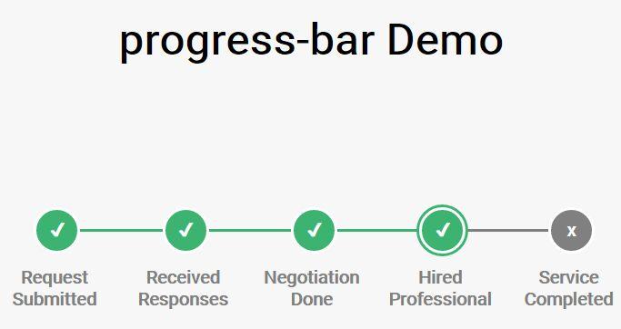 Animated Step Progress Bar In Pure JavaScript