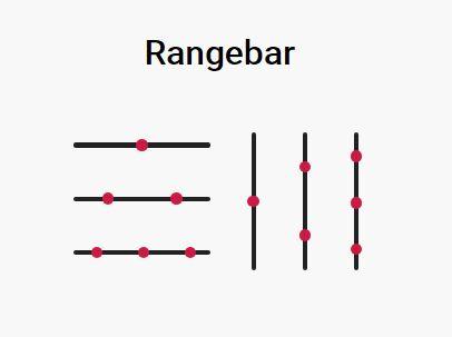 Slim Multi Range Slider Component – Rangebar.js