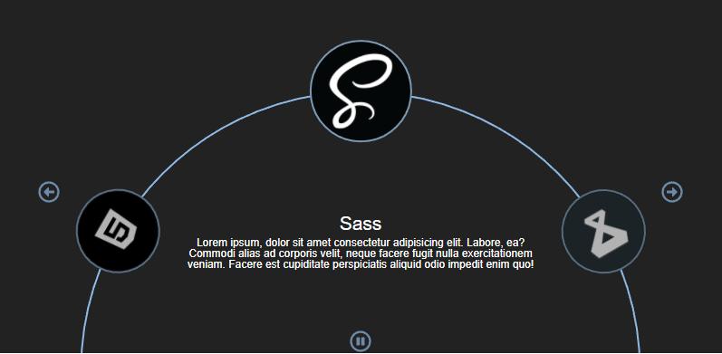 Automatic Circular Slider In Vanilla JavaScript