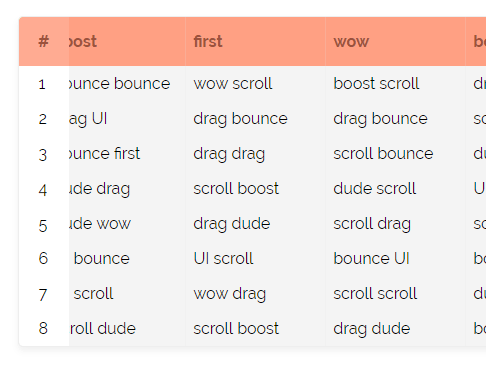 Smooth Drag To Scroll Library – Scrollbooster