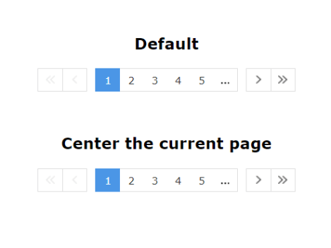 Custom Pagination Component In JavaScript – tui.pagination