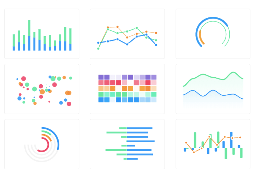 Versatile Interactive SVG Chart Library - apexcharts js