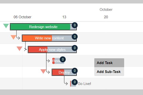Simple Interactive Gantt Chart Creator
