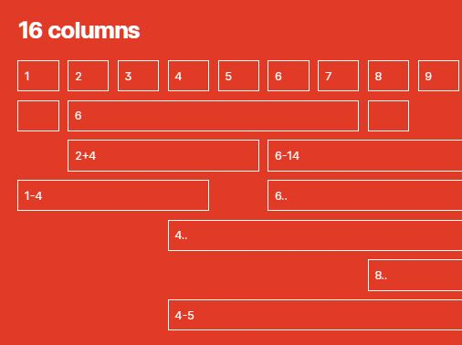 Minimal Modern Grid Layout Systm In Pure CSS – Raster