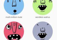 Best Free avatar In JavaScript & CSS - CSS Script