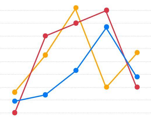 EZgraph Line Graph