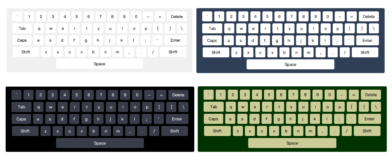 On-screen Virtual keyboard/Keypad In JavaScript – A-Keyboard