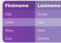 Dynamic Table Generator In JavaScript - Table.js