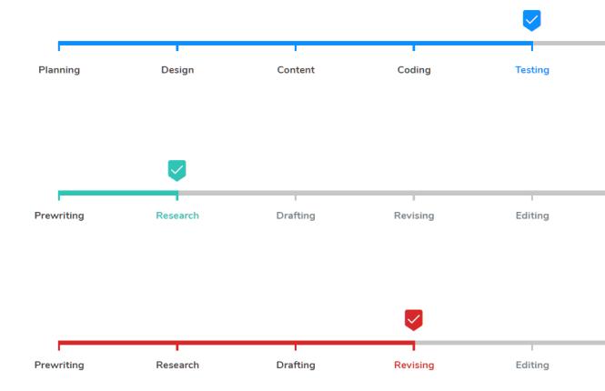 Punica CSS Framework Process