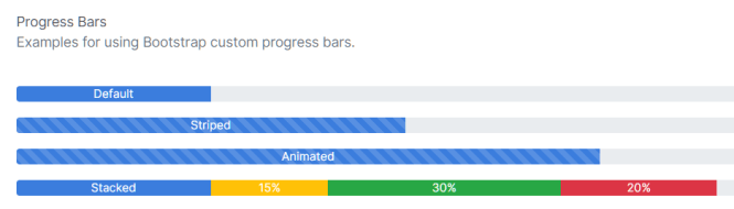 AdminKit Bootstrap 5 Admin Template Progressbars
