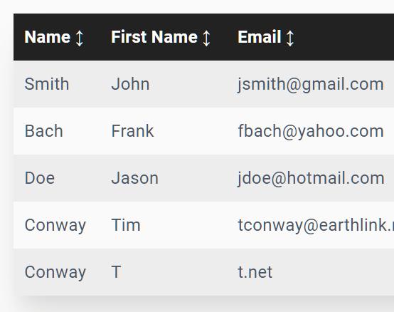 Minimal Table Sorter In JavaScript – table-sort.js