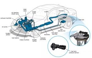 2003 Jeep Grand Cherokee Fuel Pump Regulator