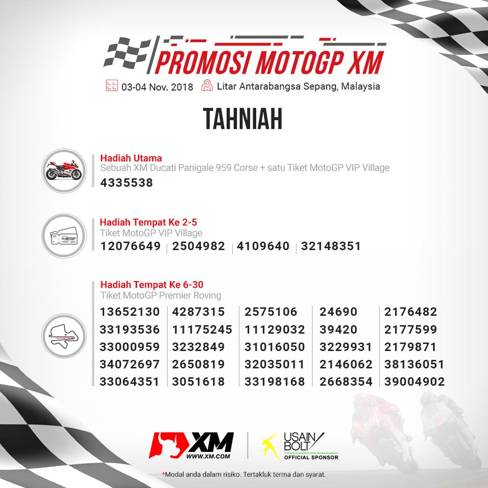 Pemenang Hadiah Cabutan Bertuah Promosi MotoGP XM 2018