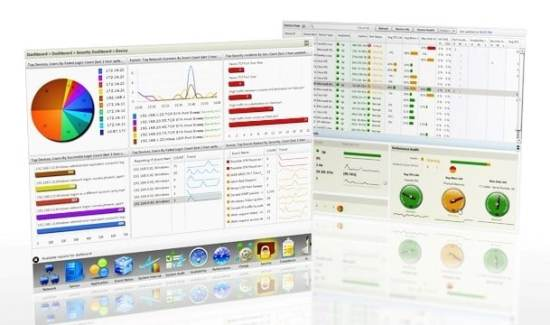 Ensure Data Privacy Reports