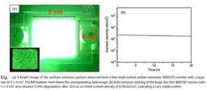 multi-walled-nanotubes-field-emitters