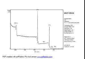 Graphene Oxide Gel XPS