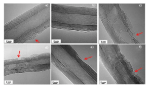 TEM images of CNTs damaged by functionalization