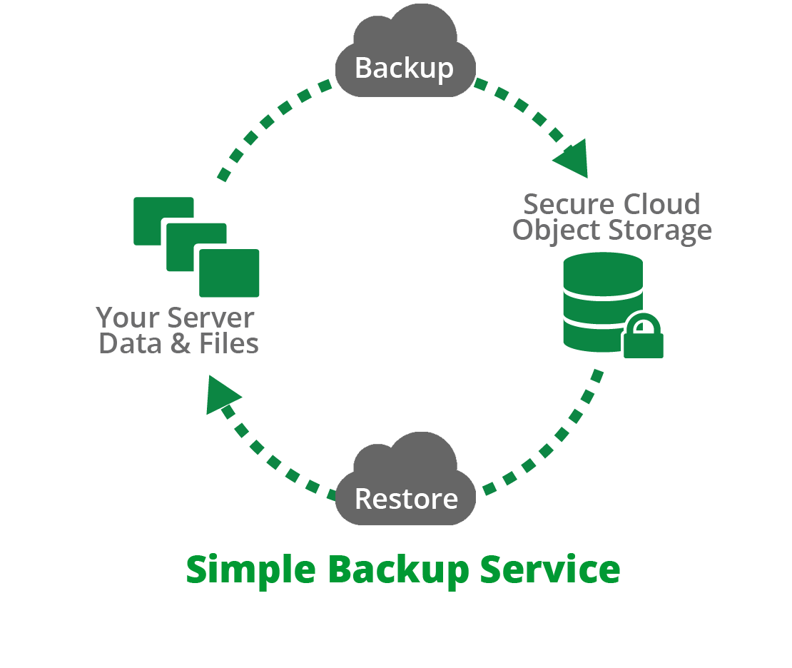 Cloud Security Products