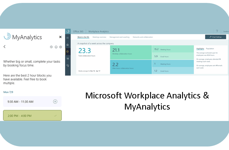 Improve workplace Productivity with Microsoft Workplace Analytics and MyAnalytics!