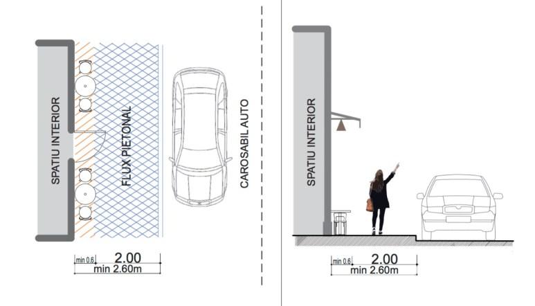 Regulamentul teraselor prevede trotuar de 2m
