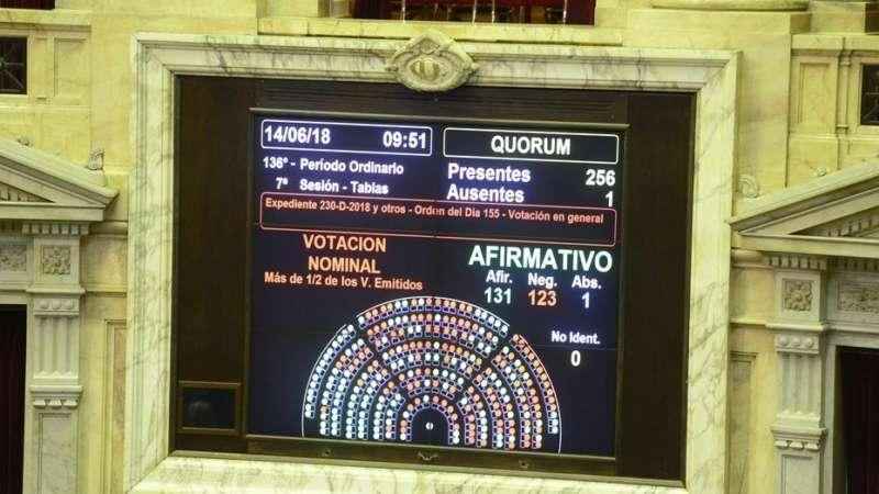En el Congreso: Los Siete enanos sin Blancanieves