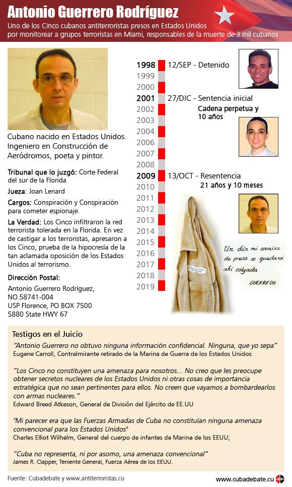 Infografia: Antonio Guerrero Rodríguez, cubano prisionero en los Estados Unidos