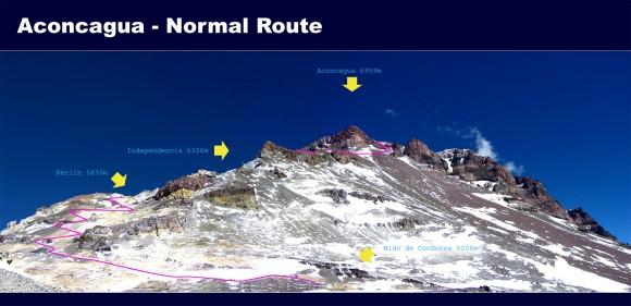 Ruta del Aconcagua