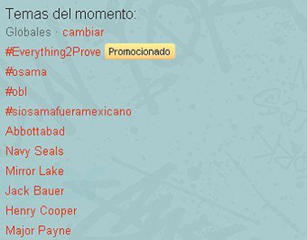 Twitter, trending Topics