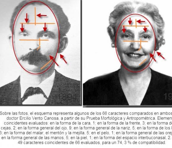 Análisis del Doctor Ercilio Vento