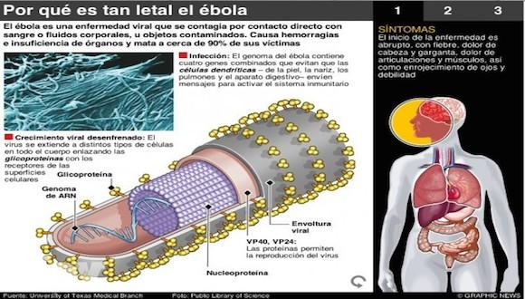 EBOLA-2-587x441