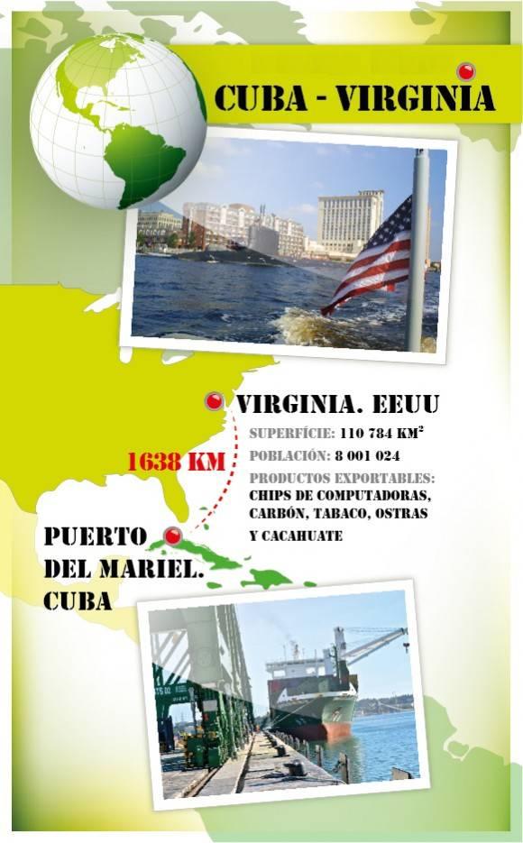 Infografía Tratado Cuba-Virginia-02
