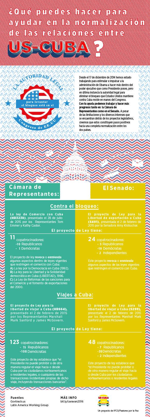 CUBA CONGRESO EEUU-01