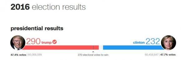 votos elecciones eeuu 1 am del 11