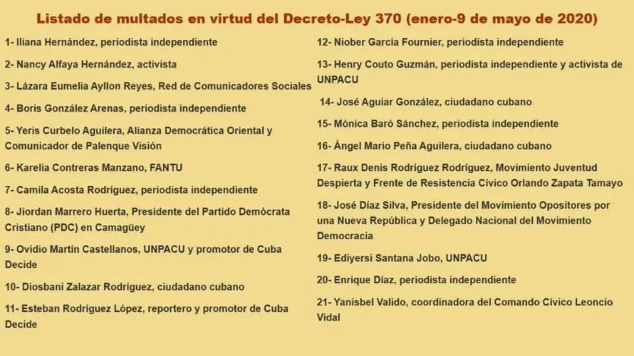 Cuba Decreto-Ley 370