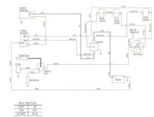 Wiring Diagram For Cub Cadet  Wiring Library