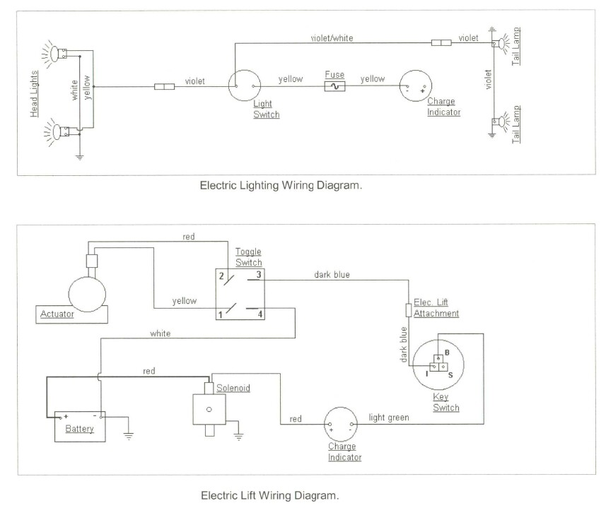cub cadet 104 wiring diagram explained wiring diagrams