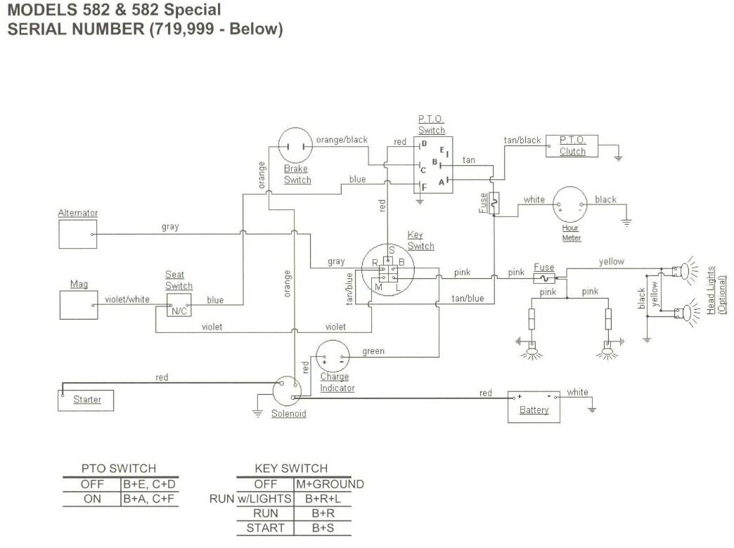 2135 cub cadet wiring diagram picture of diagram cub cadet wiring diagram rzt 50 millions  cub cadet wiring diagram rzt 50