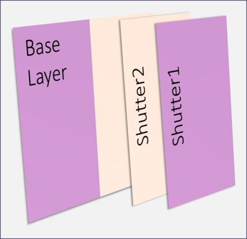 Sweeping Circle Drawing Layers