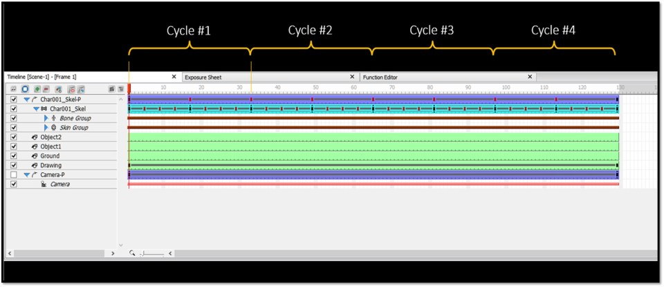 Walk Cycle Usage - Timeline View