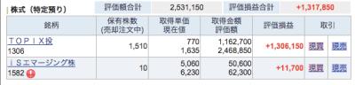 2015年4月 特定口座 株