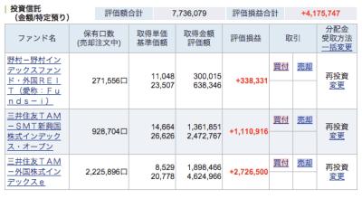2015年4月 特定口座 投資信託