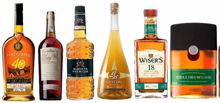 Whisky de canada